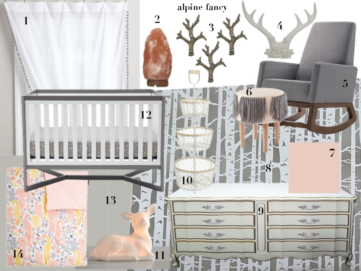 NurseryMoodBoard